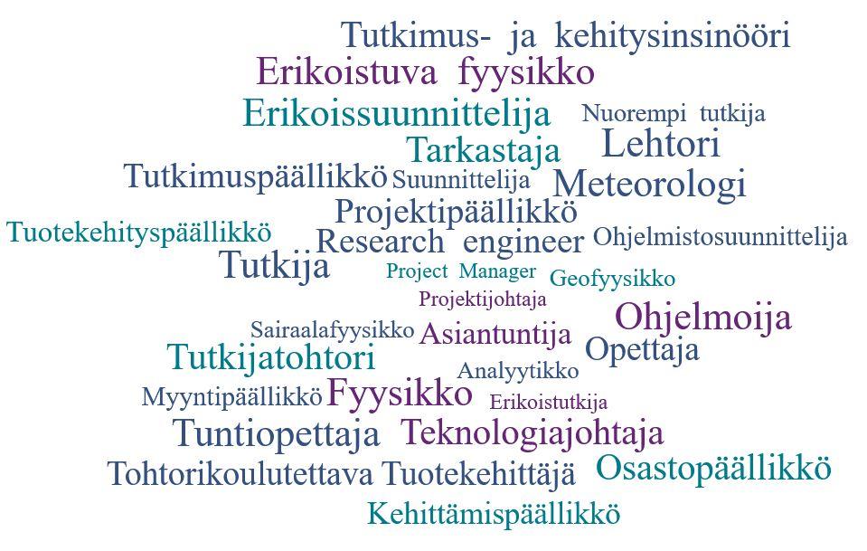 Fyysikkojen, tähtitieteilijöiden ja meteorologien nimikkeitä työelämässä.